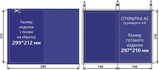 Стандартные размеры открыток